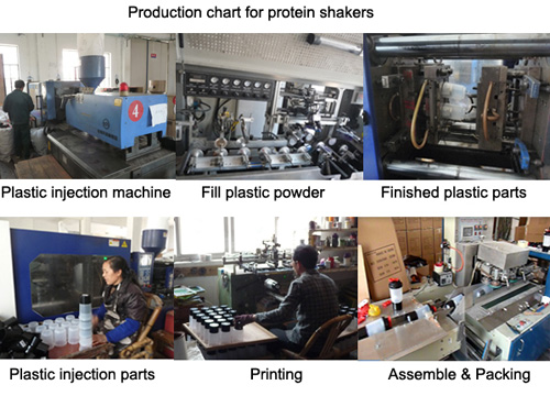 Production-for-protein-shaker